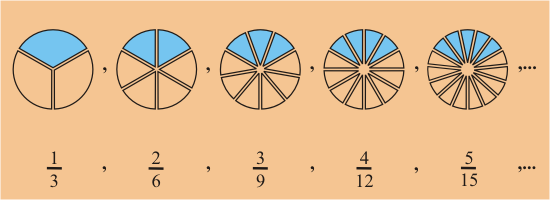 simplest form 3/9  Fractions